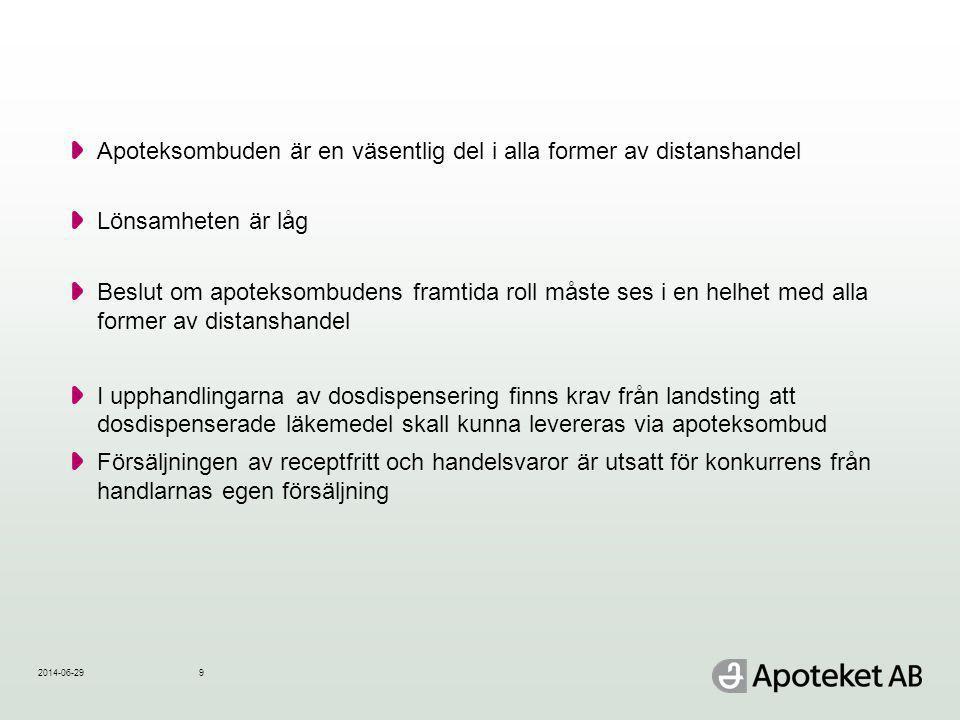 Detaljhandelskedjor Kedja20112010Förändring Ica Nära282281+1 Ica Supermarket19 +-0 Ica Maxi01 Coop19 +-0 KF-Föreningar6872-4 Tempo333+30 Handlar´n8190-9 Hemköp67 Matöppet3431+3 Nära Dej4132-9 SVH146180-34 Uppgifter från aug 2011