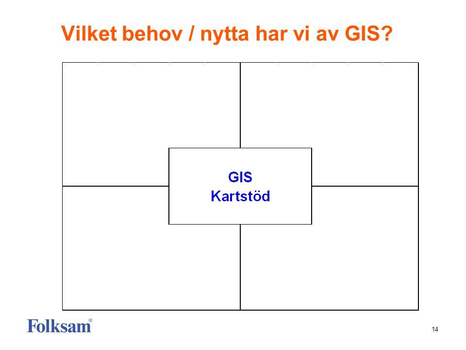 14 Vilket behov / nytta har vi av GIS?
