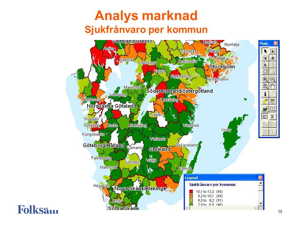 19 Analys marknad Sjukfrånvaro per kommun