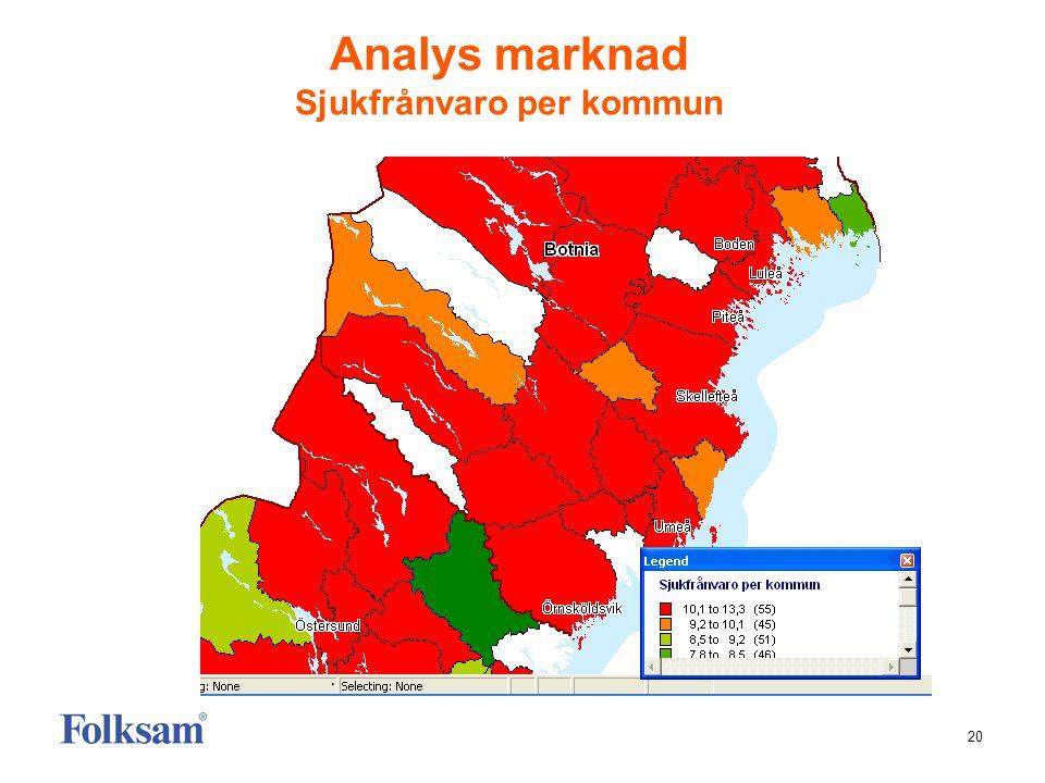 20 Analys marknad Sjukfrånvaro per kommun