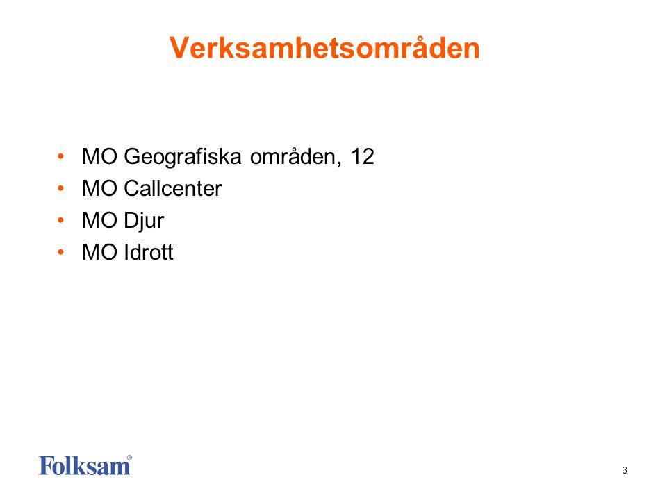 4 Infrastruktur Geografiska MO Geografiska MO 2006 MO12 Fältkontor37 Säljkontor60 Samverkansregioner5 Skadecentraler (Sak, Motor, Person) 5 / process LivSpar centraler5