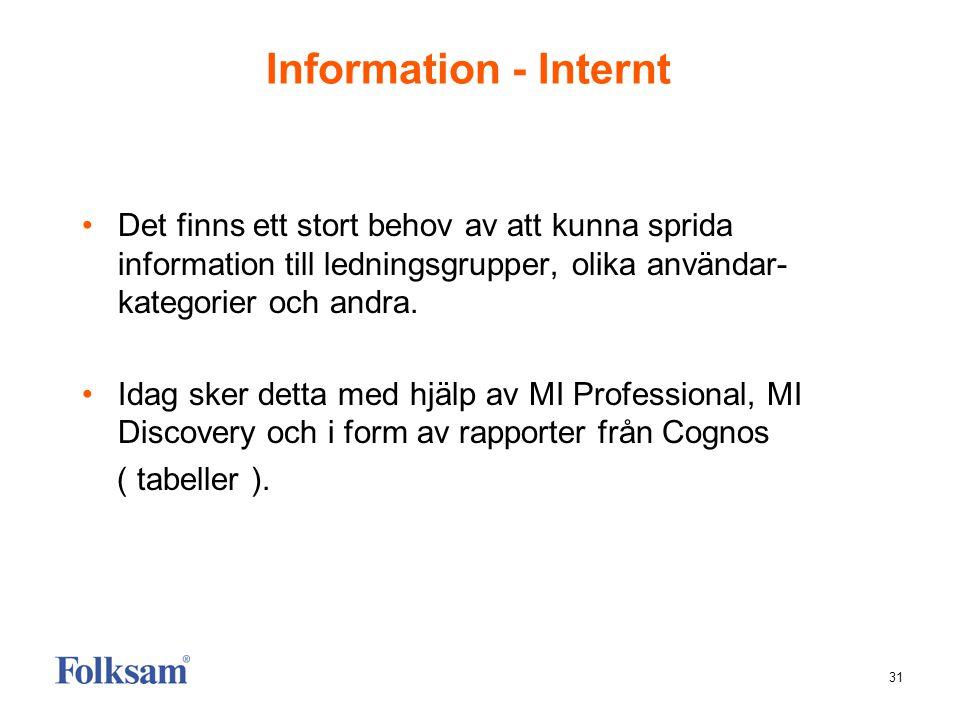 31 Information - Internt •Det finns ett stort behov av att kunna sprida information till ledningsgrupper, olika användar- kategorier och andra. •Idag