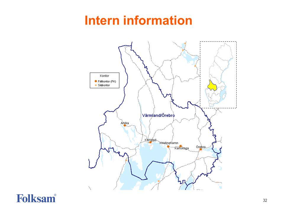 32 Intern information