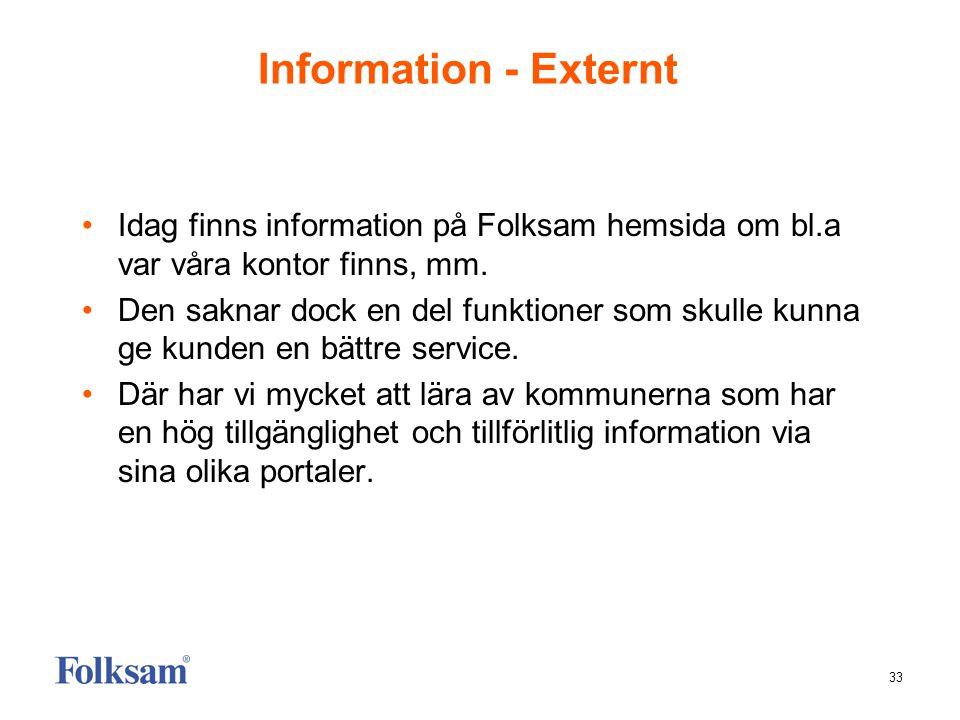 33 Information - Externt •Idag finns information på Folksam hemsida om bl.a var våra kontor finns, mm. •Den saknar dock en del funktioner som skulle k