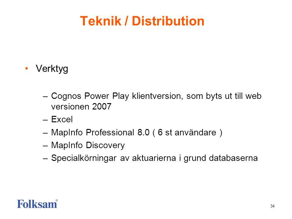 34 Teknik / Distribution •Verktyg –Cognos Power Play klientversion, som byts ut till web versionen 2007 –Excel –MapInfo Professional 8.0 ( 6 st använd
