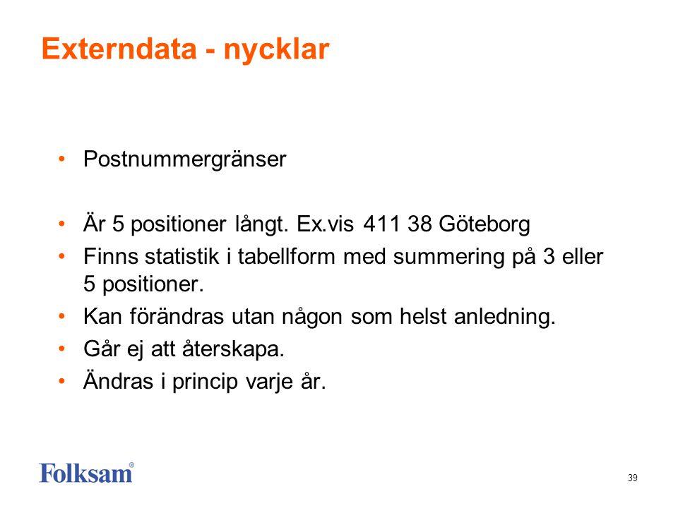 39 Externdata - nycklar •Postnummergränser •Är 5 positioner långt. Ex.vis 411 38 Göteborg •Finns statistik i tabellform med summering på 3 eller 5 pos