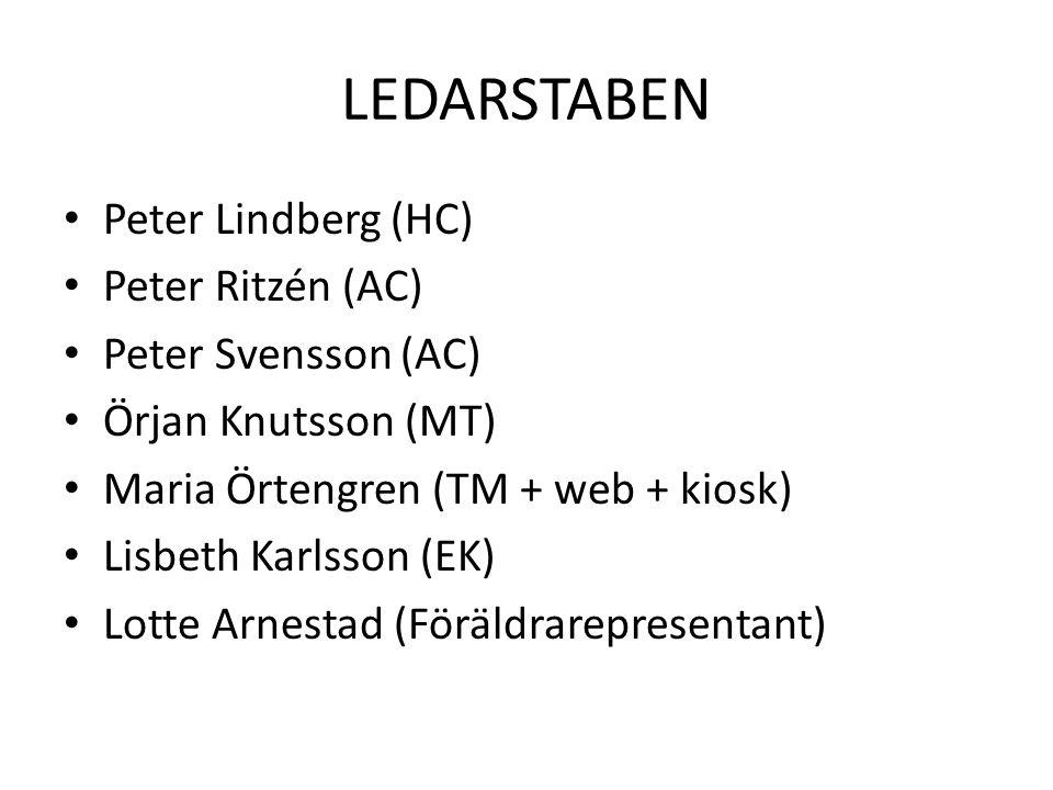LEDARSTABEN • Peter Lindberg (HC) • Peter Ritzén (AC) • Peter Svensson (AC) • Örjan Knutsson (MT) • Maria Örtengren (TM + web + kiosk) • Lisbeth Karls