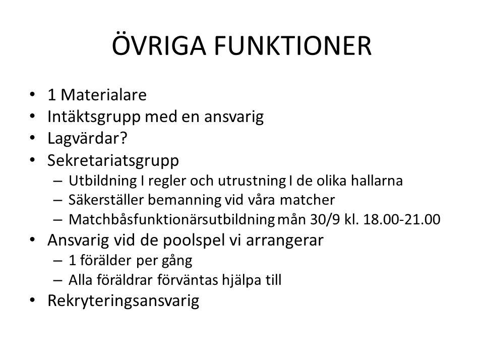 POOLSPEL/CUPER • Sker I Uppsala förbunds regi • Poolspel FHL00, helplan – Födda 99 - 03 – 6 poolspel totalt (3 före nyår+ 3 efter nyår) – Vi arrangerar 2 (1+1) • Poolspel FHL03, halvplan – Födda 01-05 – 4 poolspel totalt (2+2) – Vi arrangerar 2 (1+1) • Flickpucken i Västerås 4/1-2014