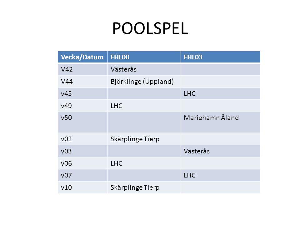 POOLSPEL Vecka/DatumFHL00FHL03 V42Västerås V44Björklinge (Uppland) v45LHC v49LHC v50Mariehamn Åland v02Skärplinge Tierp v03Västerås v06LHC v07LHC v10S