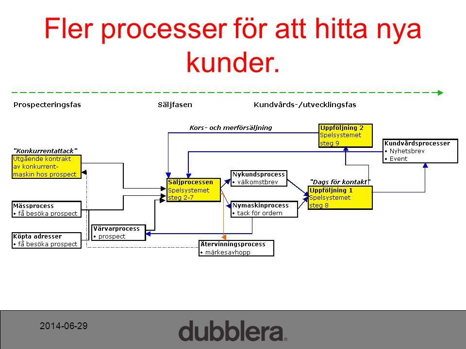 2014-06-29 Fler processer för att hitta nya kunder.