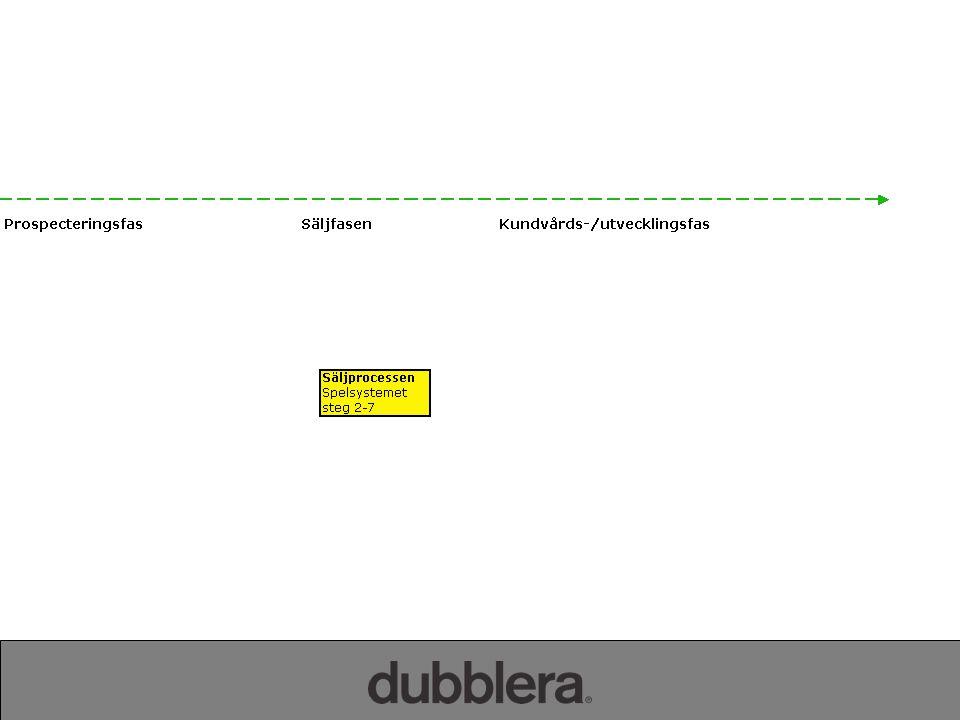 2014-06-29 Prospectprocess Konkurrentattack