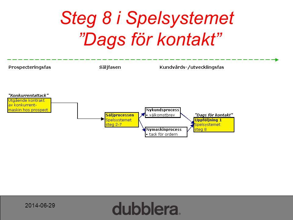 """2014-06-29 Steg 8 i Spelsystemet """"Dags för kontakt"""""""