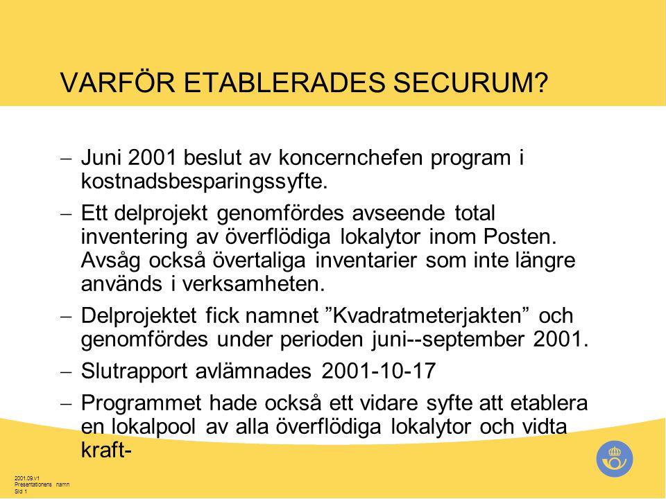 2001.09.v1 Presentationens namn Sid 2 VARFÖR ETABLERADES SECURUM.