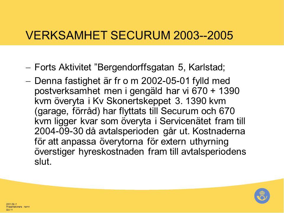 2001.09.v1 Presentationens namn Sid 11 VERKSAMHET SECURUM 2003--2005  Forts Aktivitet Bergendorffsgatan 5, Karlstad;  Denna fastighet är fr o m 2002-05-01 fylld med postverksamhet men i gengäld har vi 670 + 1390 kvm överyta i Kv Skonertskeppet 3.