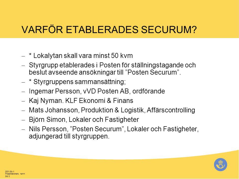 2001.09.v1 Presentationens namn Sid 3 VARFÖR ETABLERADES SECURUM.