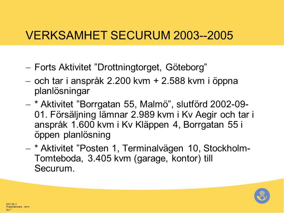 2001.09.v1 Presentationens namn Sid 7 VERKSAMHET SECURUM 2003--2005  Forts Aktivitet Drottningtorget, Göteborg  och tar i anspråk 2.200 kvm + 2.588 kvm i öppna planlösningar  * Aktivitet Borrgatan 55, Malmö , slutförd 2002-09- 01.
