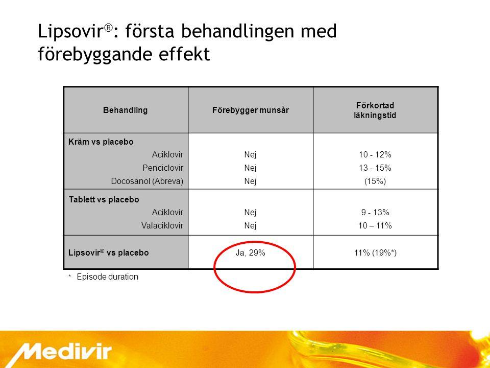 11 BehandlingFörebygger munsår Förkortad läkningstid Kräm vs placebo Aciklovir Penciclovir Docosanol (Abreva) Nej 10 - 12% 13 - 15% (15%) Tablett vs p