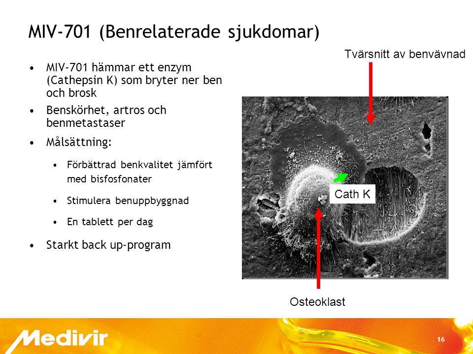 16 MIV-701 (Benrelaterade sjukdomar) •MIV-701 hämmar ett enzym (Cathepsin K) som bryter ner ben och brosk •Benskörhet, artros och benmetastaser •Målsä
