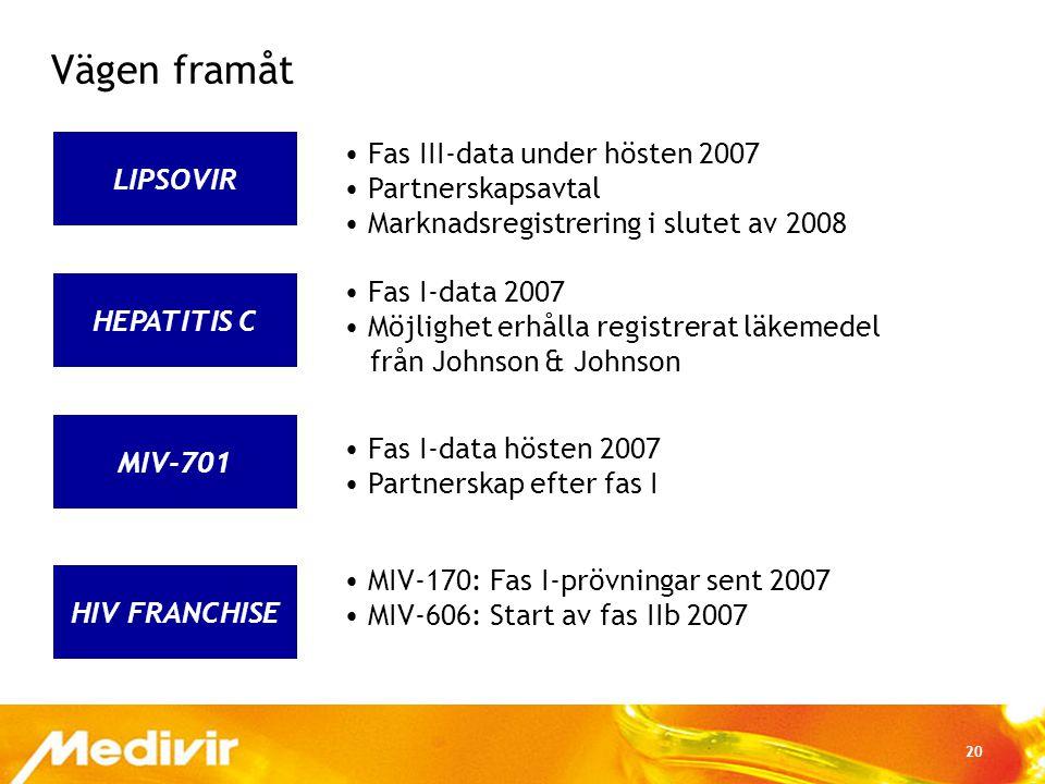 20 MIV-701 HEPATITIS C LIPSOVIR Vägen framåt • Fas III-data under hösten 2007 • Partnerskapsavtal • Marknadsregistrering i slutet av 2008 • Fas I-data