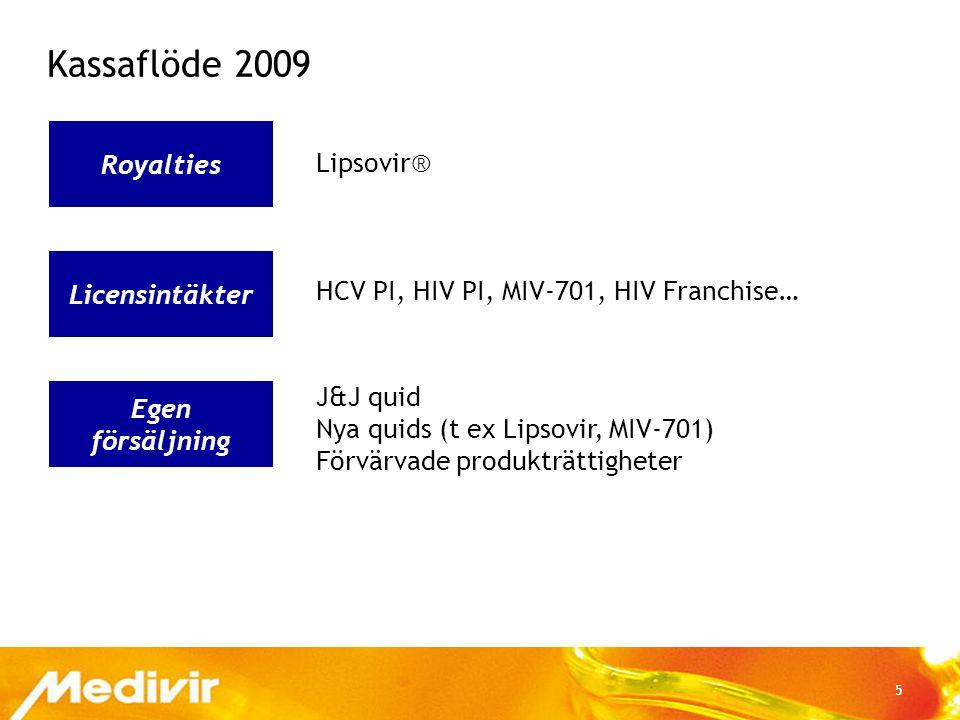 5 Egen försäljning Licensintäkter Royalties Kassaflöde 2009 Lipsovir® HCV PI, HIV PI, MIV-701, HIV Franchise… J&J quid Nya quids (t ex Lipsovir, MIV-7