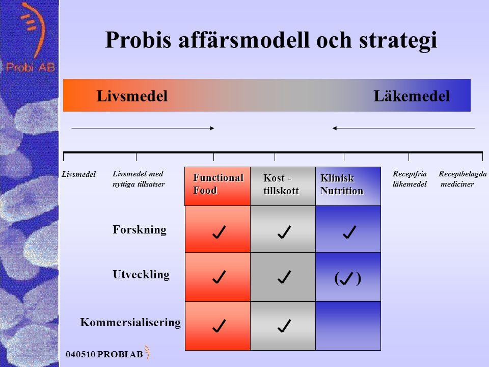 040510 PROBI AB Functional Food Kost - tillskott Klinisk Nutrition Forskning Utveckling Kommersialisering Livsmedel Livsmedel med nyttiga tillsatser Receptfria läkemedel Receptbelagda mediciner LäkemedelLivsmedel Probis affärsmodell och strategi ( )