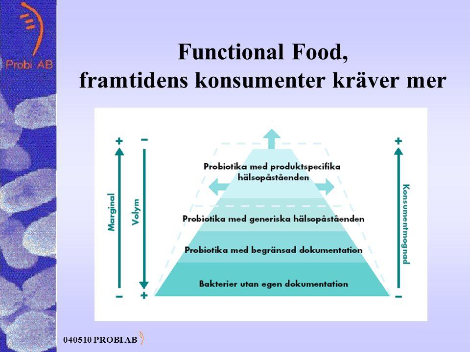 040510 PROBI AB Functional Food, framtidens konsumenter kräver mer