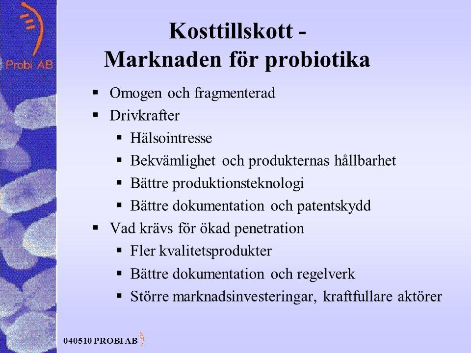 040510 PROBI AB Kosttillskott - Marknaden för probiotika  Omogen och fragmenterad  Drivkrafter  Hälsointresse  Bekvämlighet och produkternas hållbarhet  Bättre produktionsteknologi  Bättre dokumentation och patentskydd  Vad krävs för ökad penetration  Fler kvalitetsprodukter  Bättre dokumentation och regelverk  Större marknadsinvesteringar, kraftfullare aktörer