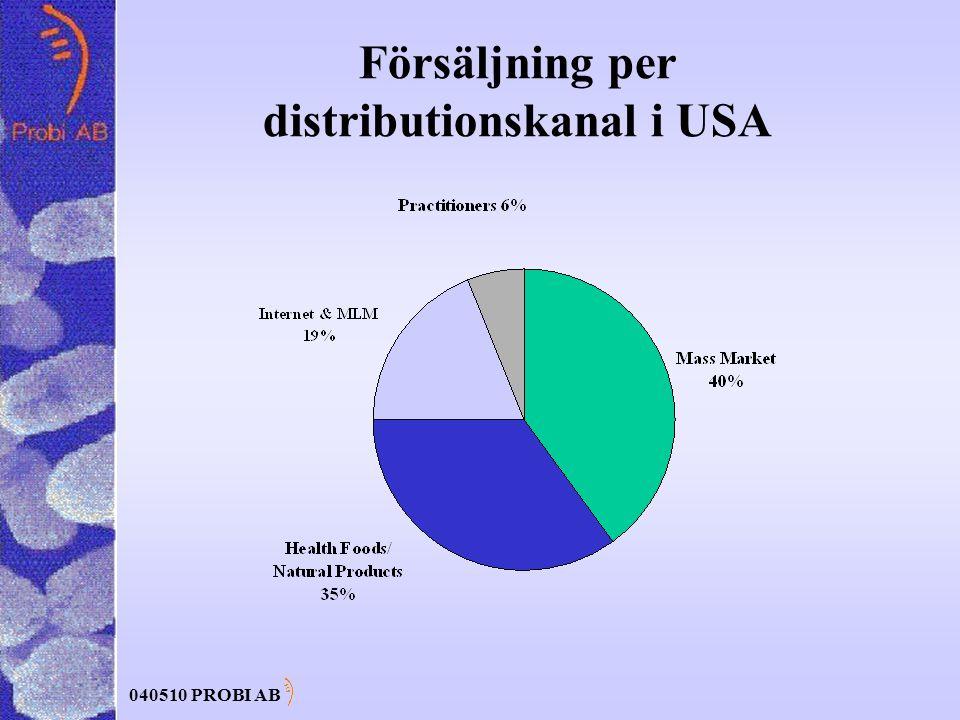040510 PROBI AB Försäljning per distributionskanal i USA