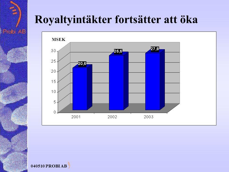 040510 PROBI AB Royaltyintäkter fortsätter att öka MSEK