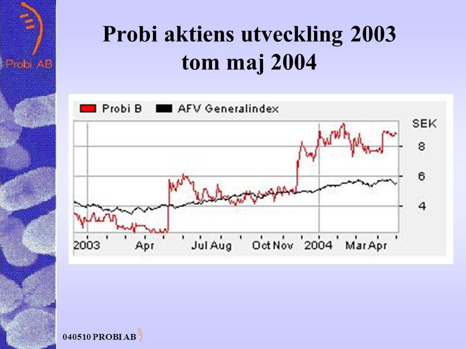 040510 PROBI AB Probi aktiens utveckling 2003 tom maj 2004