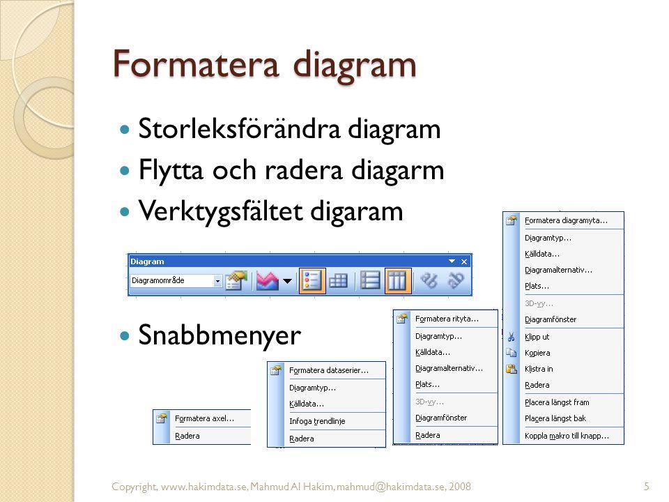Formatera diagram  Storleksförändra diagram  Flytta och radera diagarm  Verktygsfältet digaram  Snabbmenyer Copyright, www.hakimdata.se, Mahmud Al Hakim, mahmud@hakimdata.se, 20085