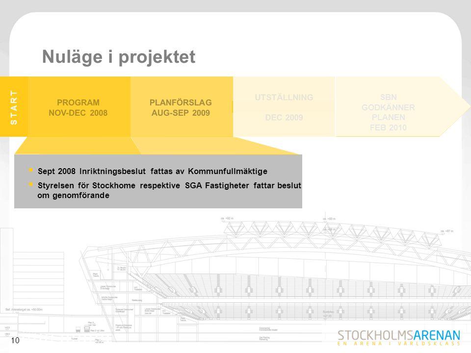 10 START PROGRAM NOV-DEC 2008 PLANFÖRSLAG AUG-SEP 2009 UTSTÄLLNING OCH BESLUT DEC 2009 Nuläge i projektet  Sept 2008 Inriktningsbeslut fattas av Komm