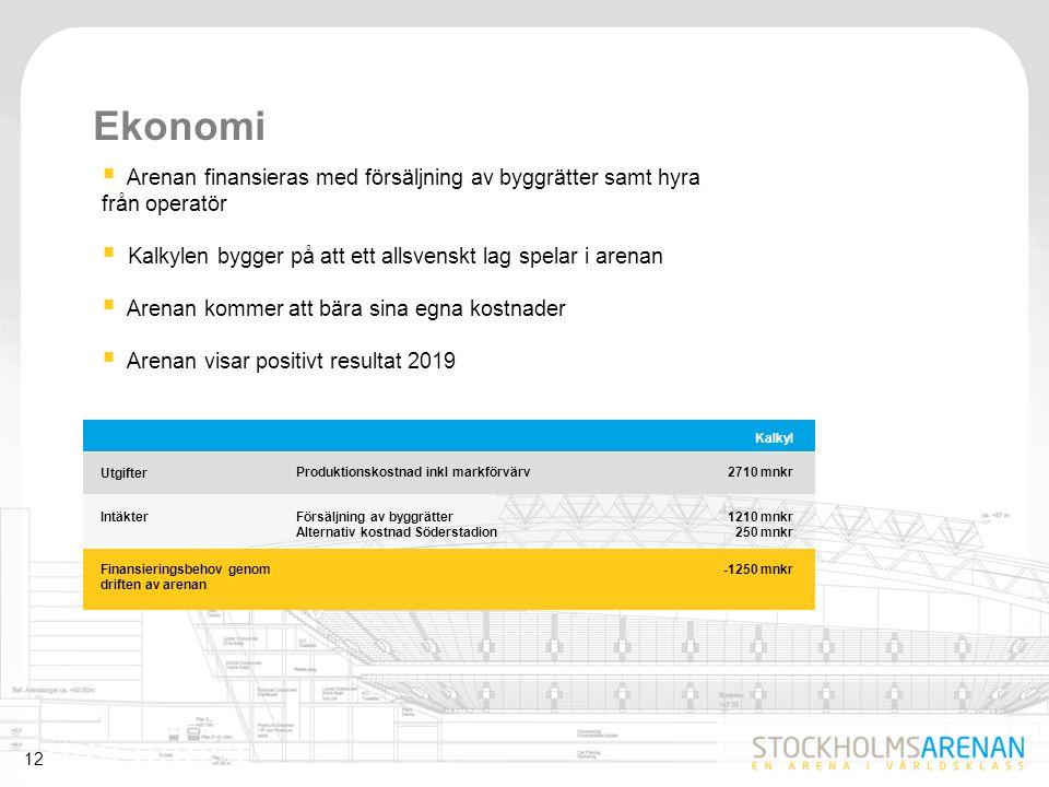12 Ekonomi  Arenan finansieras med försäljning av byggrätter samt hyra från operatör  Kalkylen bygger på att ett allsvenskt lag spelar i arenan  Ar