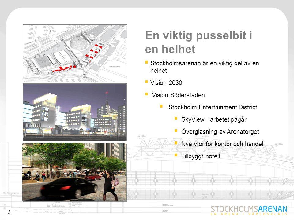 3  Stockholmsarenan är en viktig del av en helhet  Vision 2030  Vision Söderstaden  Stockholm Entertainment District  SkyView - arbetet pågår  Ö
