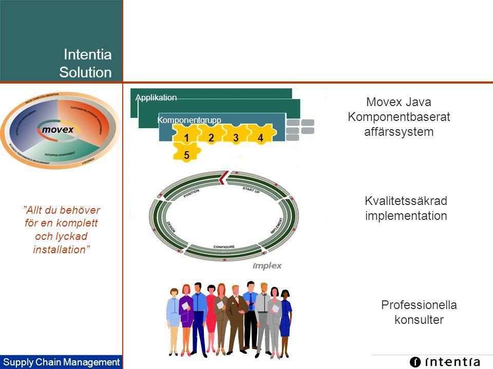 """Template ver.1.2 / 10 Supply Chain Management Intentia Solution """"Allt du behöver för en komplett och lyckad installation"""" 1234 5 Komponentgrupp Applik"""