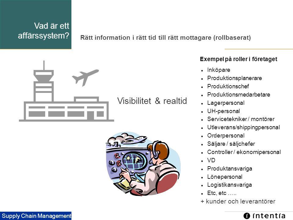 Template ver.1.2 / 12 Supply Chain Management Rätt information i rätt tid till rätt mottagare (rollbaserat) Visibilitet & realtid Vad är ett affärssys