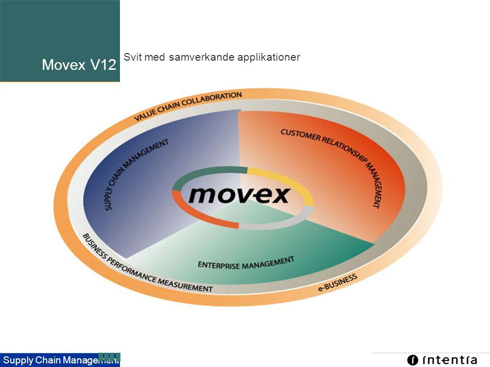 Supply Chain Management Template ver.1.2 / 14 Svit med samverkande applikationer Movex V12