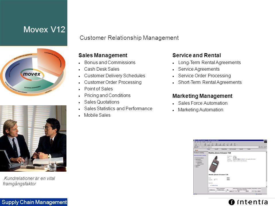 Supply Chain Management Template ver.1.2 / 16 Customer Relationship Management Sales Management  Bonus and Commissions  Cash Desk Sales  Customer D