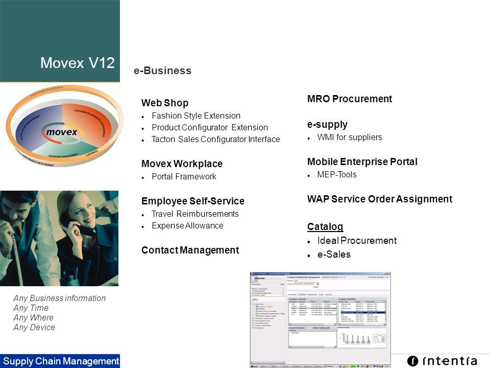 Supply Chain Management Template ver.1.2 / 19 e-Business Web Shop  Fashion Style Extension  Product Configurator Extension  Tacton Sales Configurat