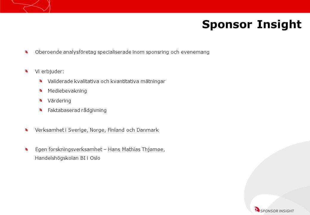 Oberoende analysföretag specialiserade inom sponsring och evenemang Vi erbjuder: Validerade kvalitativa och kvantitativa mätningar Mediebevakning Värd