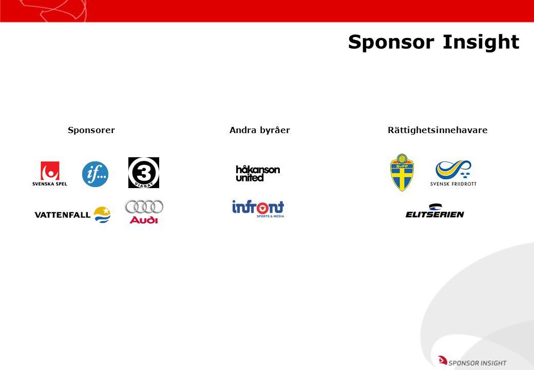 Vi behöver nu mer stöd Sponsorerna sviker Sponsorerna ställer inte upp vad är sponsring?