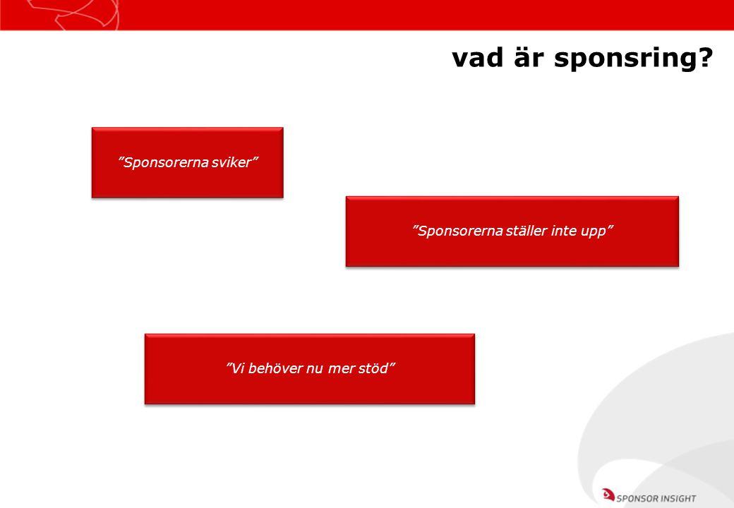 hur viktiga är följande mål och syften för ert sponsorskap.