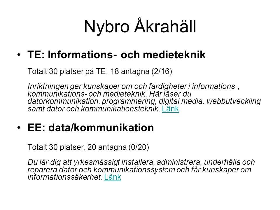 Nybro Åkrahäll •TE: Informations- och medieteknik Totalt 30 platser på TE, 18 antagna (2/16) Inriktningen ger kunskaper om och färdigheter i informati