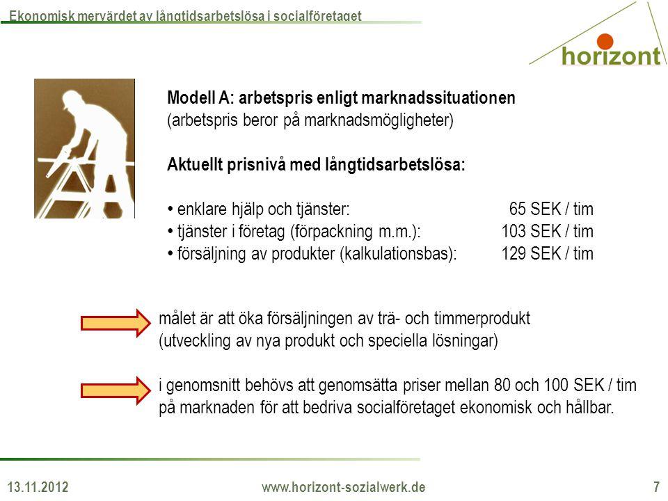 13.11.2012 www.horizont-sozialwerk.de 7 Ekonomisk mervärdet av långtidsarbetslösa i socialföretaget Modell A: arbetspris enligt marknadssituationen (a
