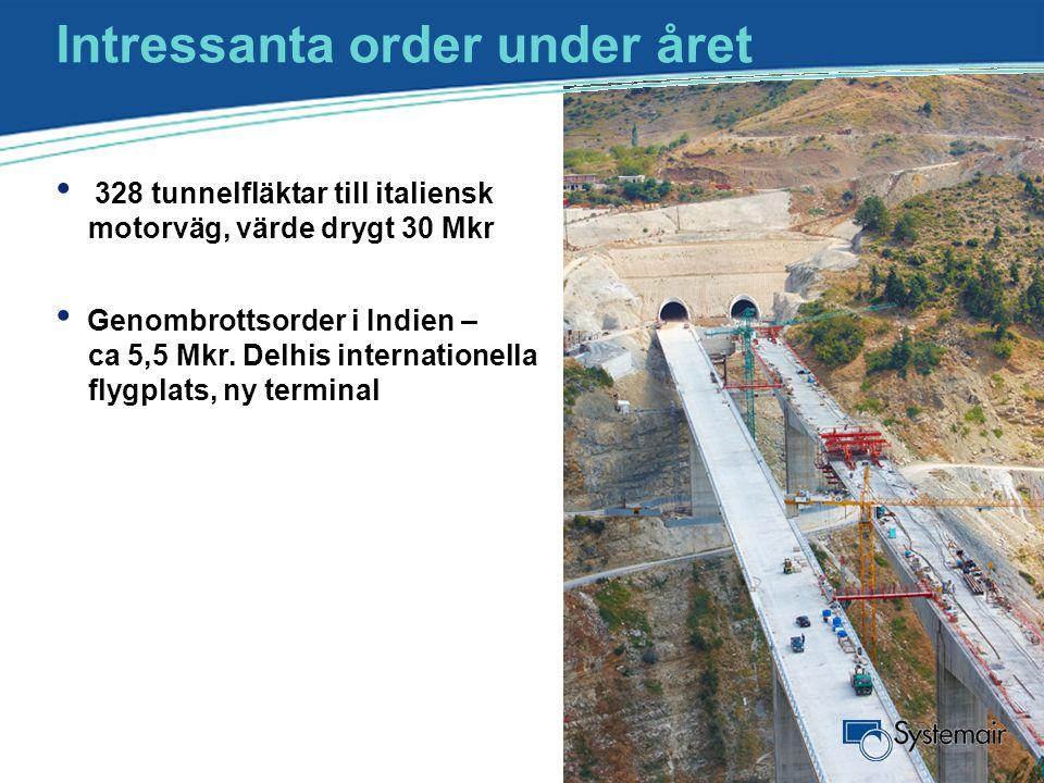 Intressanta order under året • 328 tunnelfläktar till italiensk motorväg, värde drygt 30 Mkr • Genombrottsorder i Indien – ca 5,5 Mkr. Delhis internat