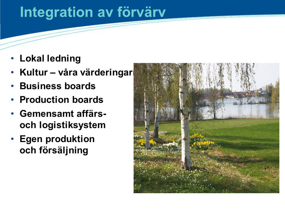Integration av förvärv •Lokal ledning •Kultur – våra värderingarngar •Business boards •Production boards •Gemensamt affärs- och logistiksystem •Egen p
