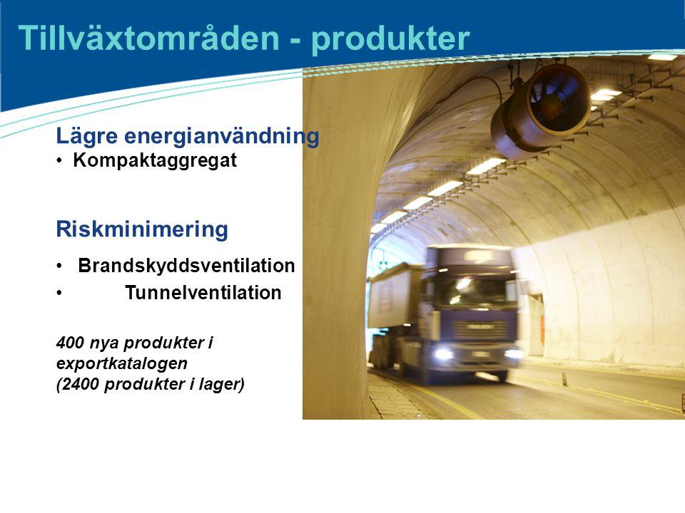 Lägre energianvändning • Kompaktaggregat Riskminimering • Brandskyddsventilation • Tunnelventilation 400 nya produkter i exportkatalogen (2400 produkt