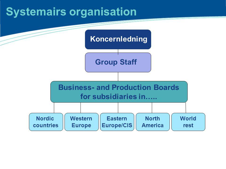 Stark affärsmodell • Tillverkning i 13 specialiserade produktionsanläggningar • Försäljning via egna säljbolag i 38 länder • Synergier • Högre marginaler Luftridåer