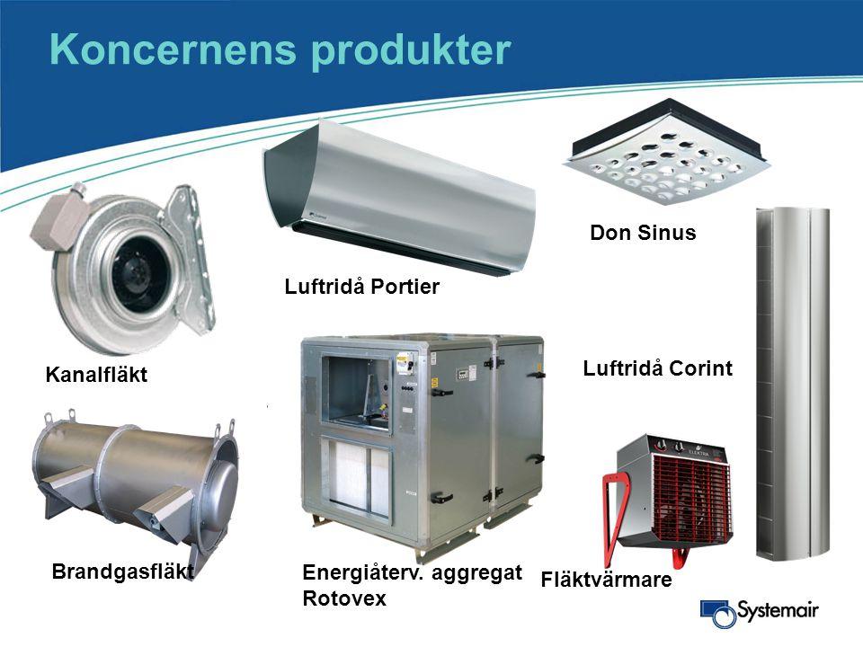 Koncernens produkter Brandgasfläkt Don Sinus Energiåterv. aggregat Rotovex Luftridå Portier Luftridå Corint Fläktvärmare Kanalfläkt