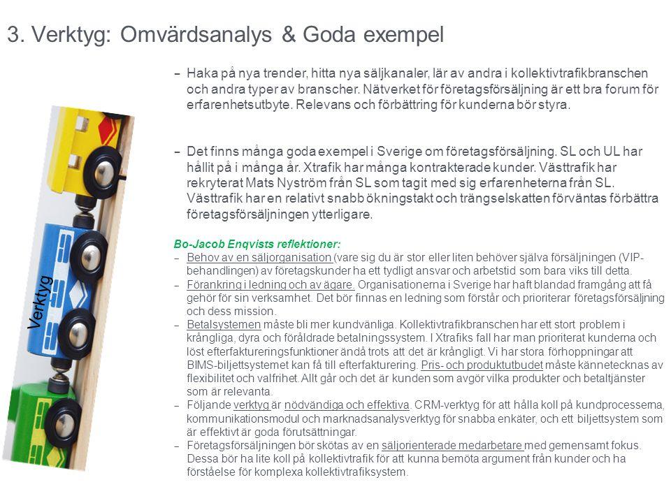 3. Verktyg: Omvärdsanalys & Goda exempel Verktyg – Haka på nya trender, hitta nya säljkanaler, lär av andra i kollektivtrafikbranschen och andra typer